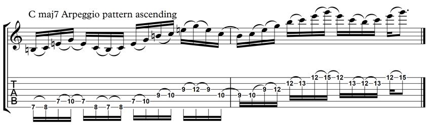 Cmaj7 pattern ascending